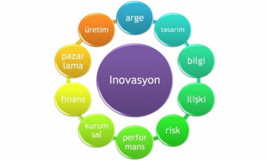 keyvend-otomat-inovasyon